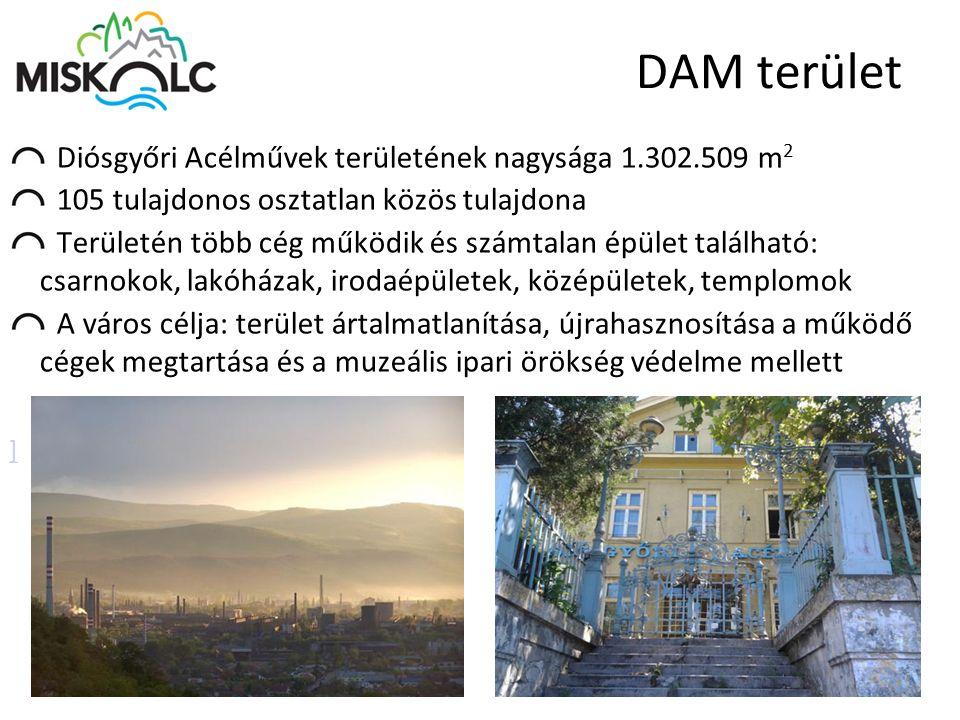 DAM terület ] Diósgyőri Acélművek területének nagysága 1.302.509 m2